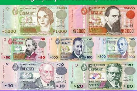 List Of Countries Currencies Their Symbols Currency