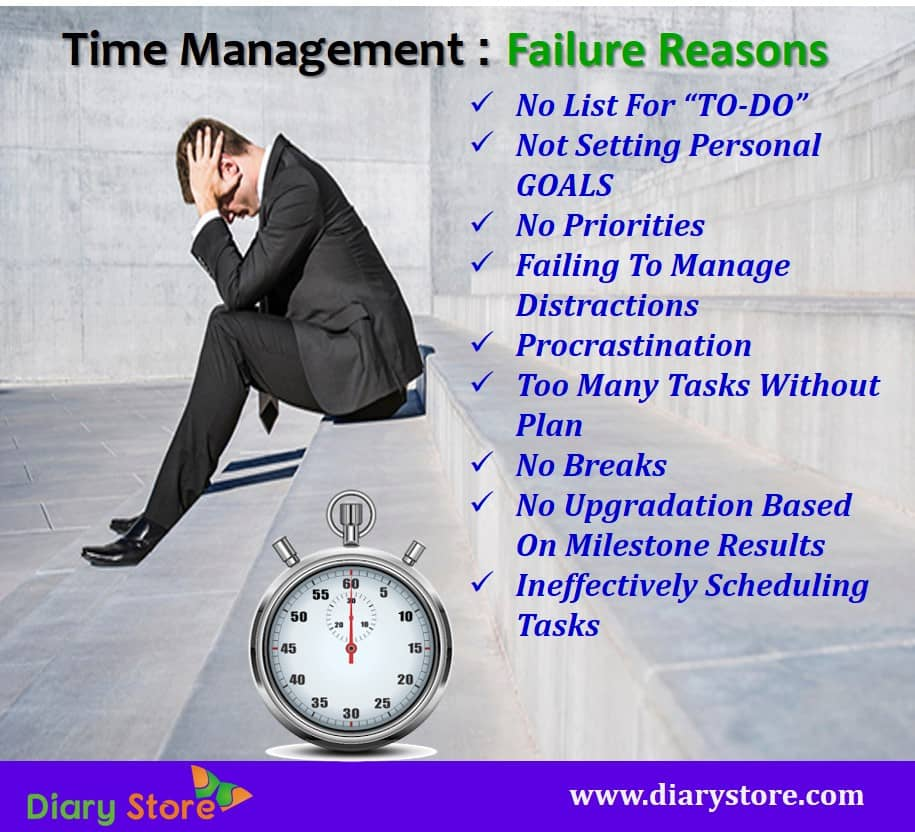 Time Management: Time Management Tips, Skills, Quotes On Time Management