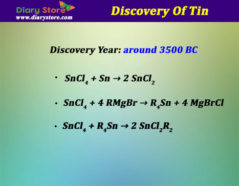 Tin Element In Periodic Table Atomic Number Atomic Mass