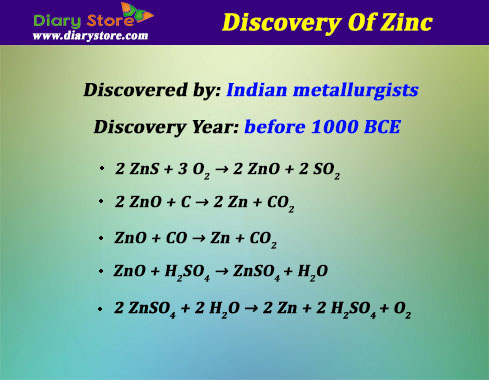 Zinc Element In Periodic Table | Atomic Number Atomic Mass